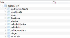 android metadata